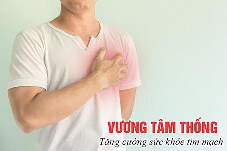 Thiếu máu cơ tim yên lặng không gây ra cơn đau thắt ngực